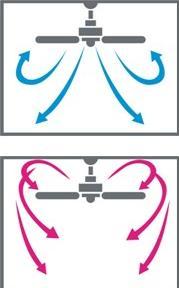 ventilateur-plafond-reverse-mode
